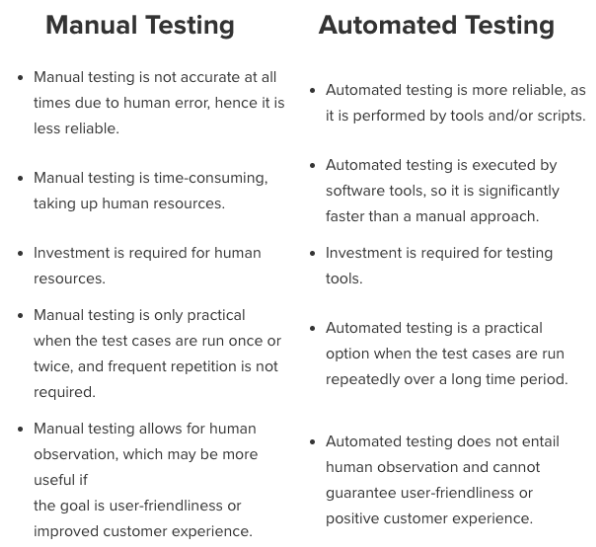 what is manual testing and automation testing