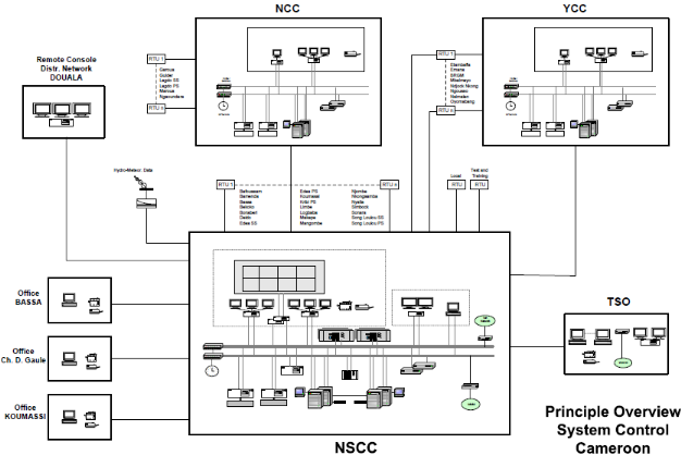 power system analysis and design solution manual
