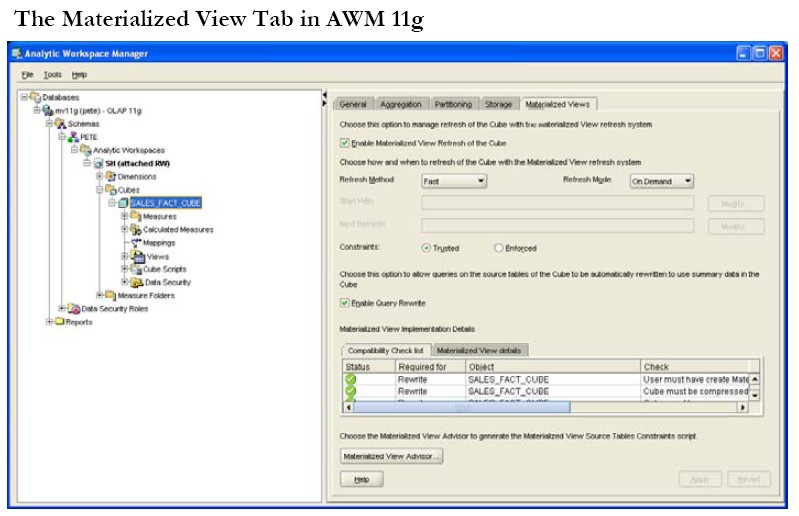 how to refresh materialized view in oracle 11g manually