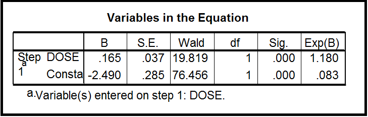how to calculate ascendant manually
