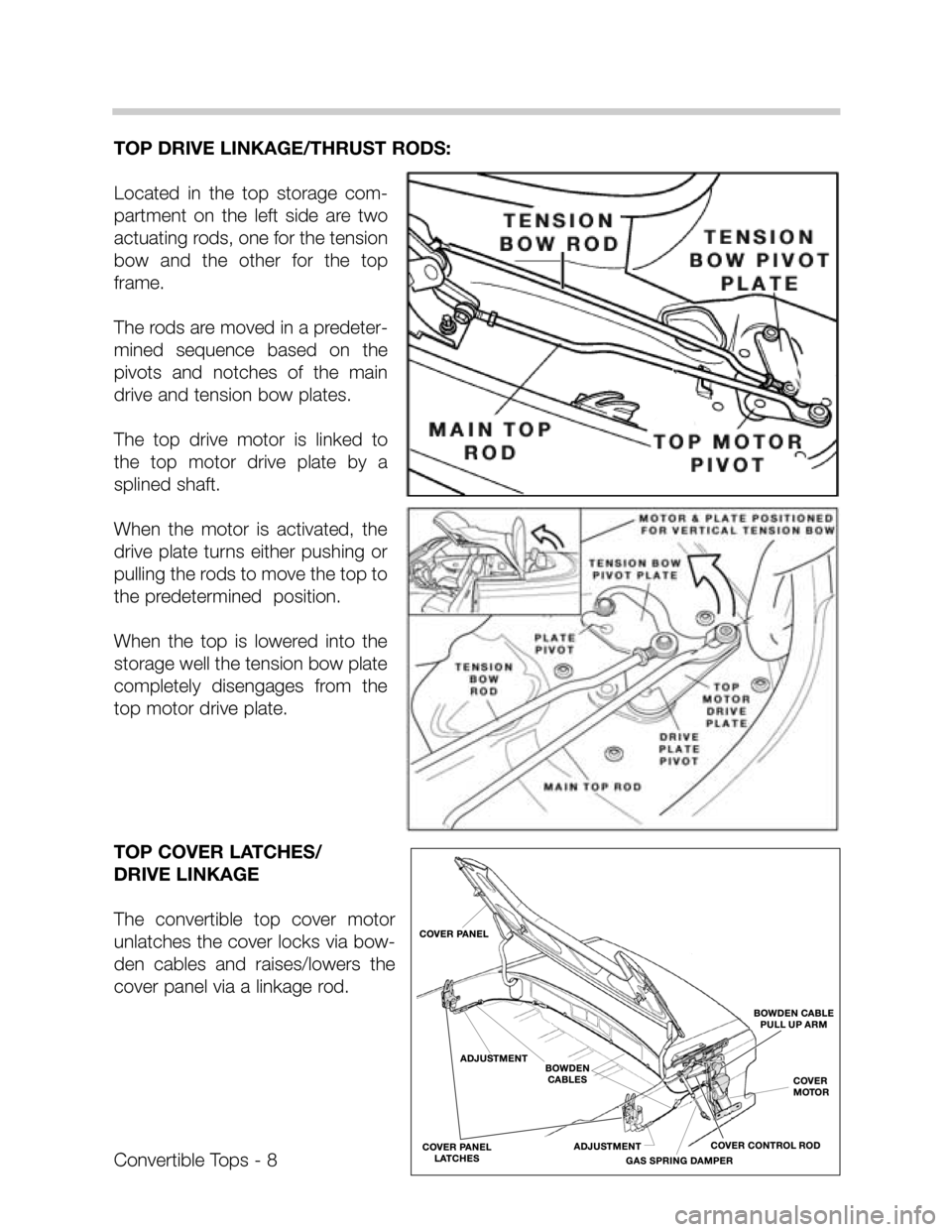 how to manually close bmw convertible top